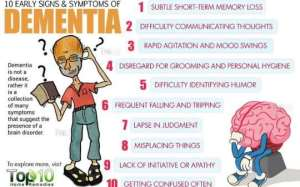 Dementia Patients Need Care And Attention