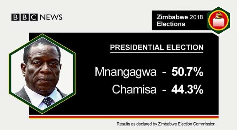 825201873605  103162229 zimbabwenc