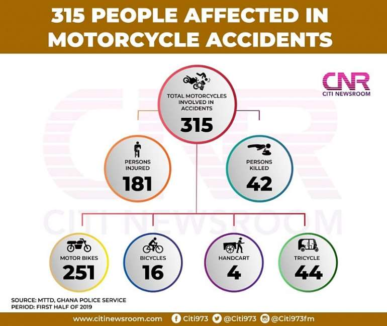 910201993604-g3041r5ddx-road-accident-data-1-1024x862.jpeg