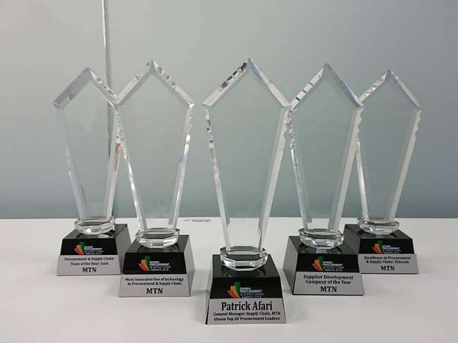 The Awards Received At Procurement & Supply Chain Awards 2018