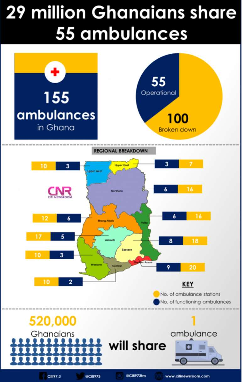 913201950605-8ds2wjivup-ambulance-infographic-648x1024