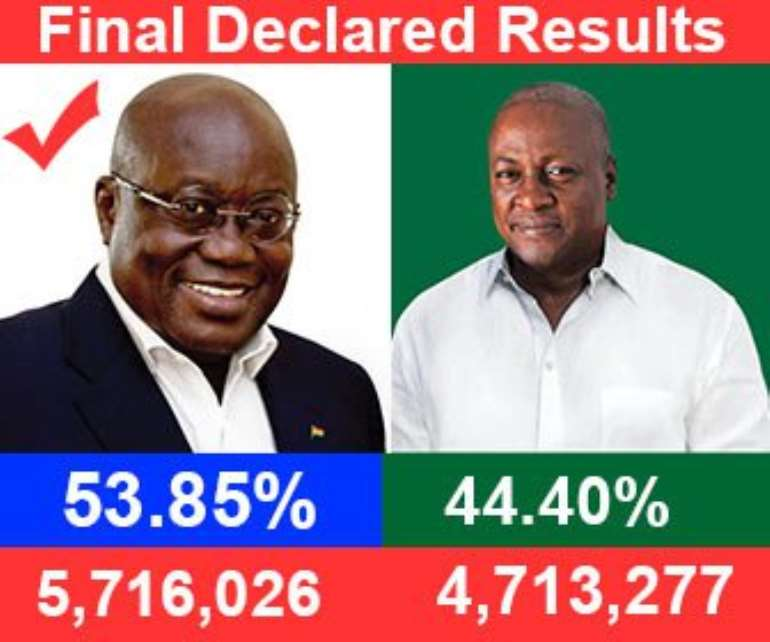 914201973604-23041q5dcx-ghana election winner declared