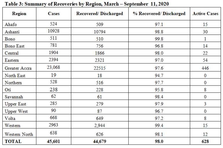 915202083610-0f728m3xxs-regional-breakdown-2