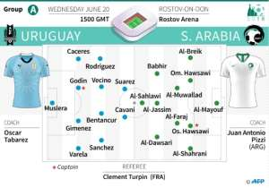 Probable squads for the Group A match between Uruguay and Saudi Arabia at the 2018 World Cup..  By Laurence SAUBADU (AFP)