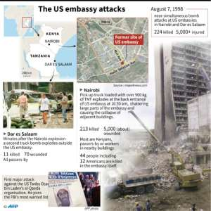20th anniversary of the attacks against US embassies in Kenya and Tanzania on August 7, 1998..  By Kun TIAN (AFP)