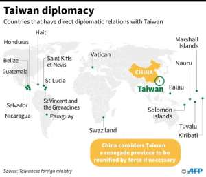 Taiwan diplomacy.  By Gal ROMA (AFP)