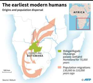 Map of southern Africa showing the origins of the earliest modern humans in the Makgadikgadi-Okavango paelo-wetland and subsequent population dispersal to the northeast and southwest Botswana science genetics origin.  By Gillian HANDYSIDE (AFP)