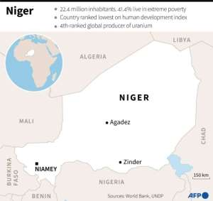 The elections have been trumpeted as a democratic watershed for the Sahel state.  By  (AFP/File)
