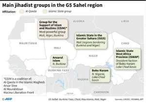 The main jihadist groups in the Sahel.  By  (AFP)
