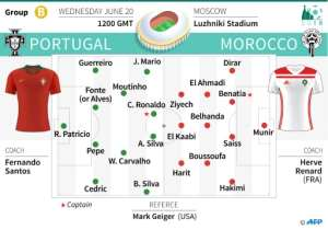 Probable teams for the Portugal v Morocco match.  By Laurence SAUBADU (AFP)
