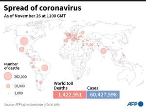 World map showing the number of Covid-19 deaths by country, as of November 26, 2020 at 1100 GMT.  By Simon MALFATTO (AFP)