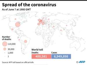 World map showing official number of coronavirus cases and deaths per country, as of June 7, 2020 at 1900 GMT.  By Simon MALFATTO (AFP)
