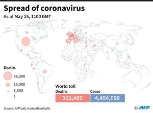 A map showing the official number of coronavirus deaths per country, as of May 15 at 1100 GMT.  By Simon MALFATTO (AFP)