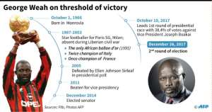 A portrait of former footballer George Weah, running for Liberian president