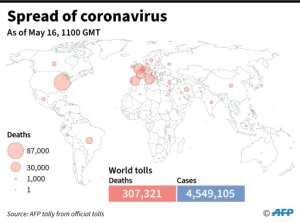 A world map showing official number of coronavirus deaths per country, as of May 16 at 1100 GMT.  By Simon MALFATTO (AFP)