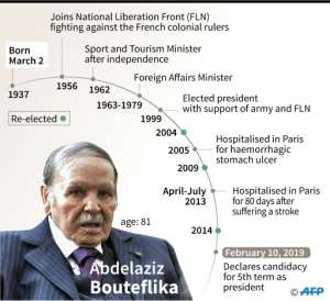 Main dates in the career of Algerian president Abdelaziz Bouteflika, who announced Monday he will resign before his mandate expires on April 28.. By Simon MALFATTO (AFP)