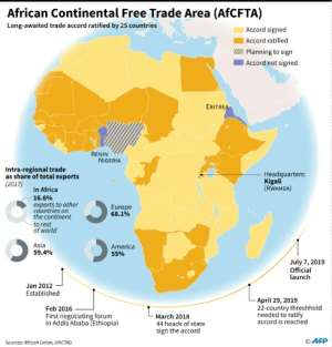 Map locating the countries in the African Continental Free Trade Area..  By  (AFP)