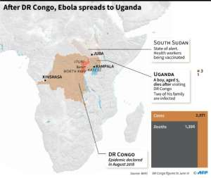 Data and map on the spread of Ebola from the DR Congo to Uganda..  By Alain BOMMENEL (AFP)