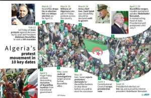 Algeria's protest movement in 10 key dates.  By Thomas SAINT-CRICQ (AFP/File)