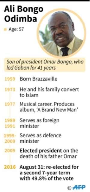 Ali Bongo Odimba: profile