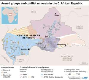 Map showing armed groups and mineral wealth in the Central African Republic. By Thomas SAINT-CRICQ (AFP)
