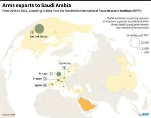 Map showing top exporting countries of arms to Saudi Arabia, cumulative data from 2014-2018, according to the Stockholm International Peace Research Institute (Sipri). By Thomas SAINT-CRICQ (AFP)