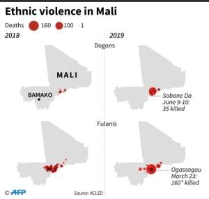 Attacks and deaths of Dogon and Fulaniu civilians in Mali, 2018 and 2019..  By Simon MALFATTO (AFP)