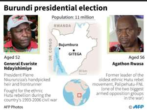 Burundi's presidential election.  By Vincent LEFAI (AFP)
