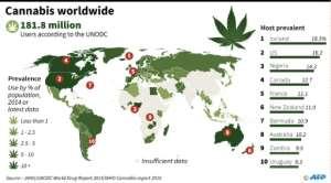 Cannabis use worldwide