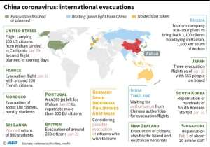 Graphic on the different evacuations plans for foreigners in China.  By  (AFP)