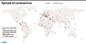 Countries and territories with confirmed new coronavirus cases as of March 28 at 1100 GMT.  By  (AFP)
