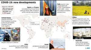 COVID-19: new developments.  By  (AFP)