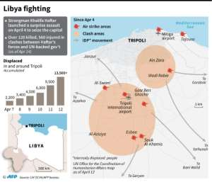 Close-up map of Tripoli locating zones hit by air strikes, clash areas and movements of displaced people.  By Paz PIZARRO (AFP)