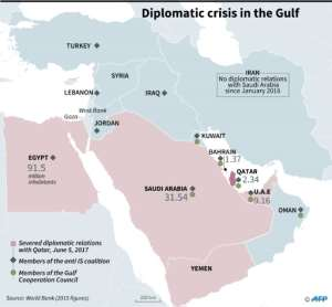 Diplomatic crisis in the Gulf