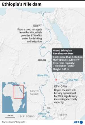 Map of East Africa showing the Nile and the Grand Ethiopian Renaissance Dam..  By  (AFP)