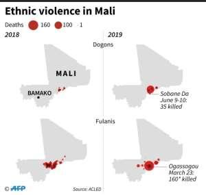 Ethnic violence in Mali.  By Simon MALFATTO (AFP)