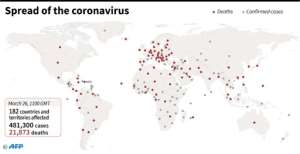 Global spread of the new coronavirus.  By  (AFP)