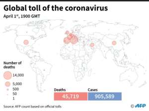 Number of deaths linked to the coronavirus, officially announced by countries, as of April 3 at 1900 GMT.  By Simon MALFATTO (AFP)