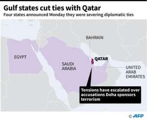 Gulf states cut ties with Qatar