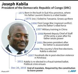 Profile of DRC President Joseph Kabila