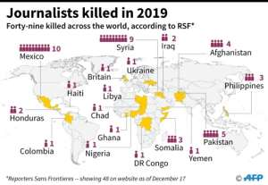 World map showing the countries where journalists were killed in 2019, according to Reporters without Borders.  By Janis LATVELS (AFP)