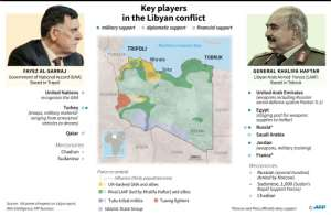 The key players in the Libyan conflict after a ceasefire started Sunday.  By Jonathan WALTER (AFP)