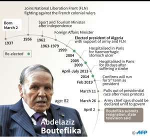 Main dates in the career of Algerian president Abdelaziz Bouteflika, who resigned on Tuesday. By Simon MALFATTO (AFP)