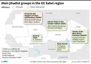 Map showing the main jihadist groups the G5 Sahel region.  By  (AFP/File)