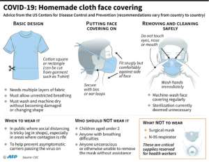 Making and using a homemade face covering to help prevent the spread of coronavirus. Advice from the US Centers for Disease Control and Prevention.  By Gillian HANDYSIDE (AFP)