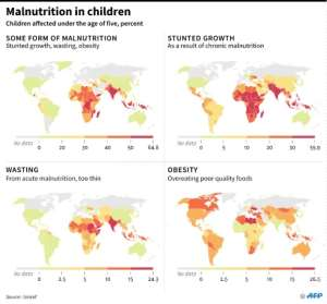 Graphic on the proportion of children affected by malnutrition worldwide..  By  (AFP)