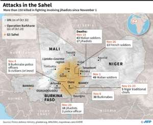 Map of Mali, Niger and Burkina Faso, locating deaths in fighting involving jihadists since November 1.  By Laurence SAUBADU (AFP)