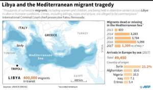 Map showing the migrant crisis as thousands seek to make perilous sea crossings from Libya to Europe