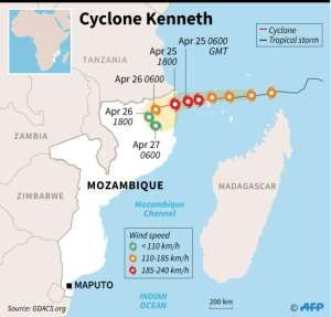 Cyclone Kenneth hit Mozambique just a month after it was ravaged by cyclone Idai.  By  (AFP)