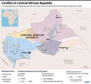 Map showing armed groups and mineral wealth in Central African Republic.  By Thomas SAINT-CRICQ (AFP)